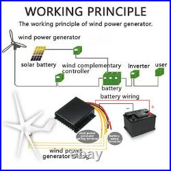 1500W Max Power 5 Blades DC 12V Wind Turbine Generator Kit W Charge Controller