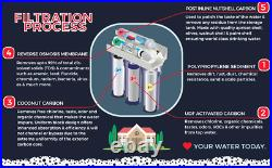 Complete 5 Stage RO Residential Reverse Osmosis Drinking Water Filter System USA